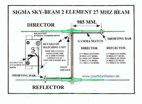 Sigma Sky-Beam SB500 2-Element 27 Mhz Beam